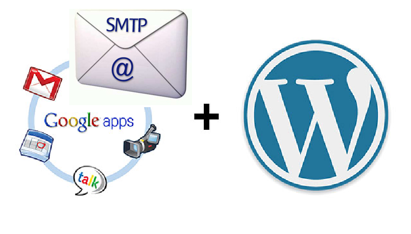 google-custom-domain-smtp-wp