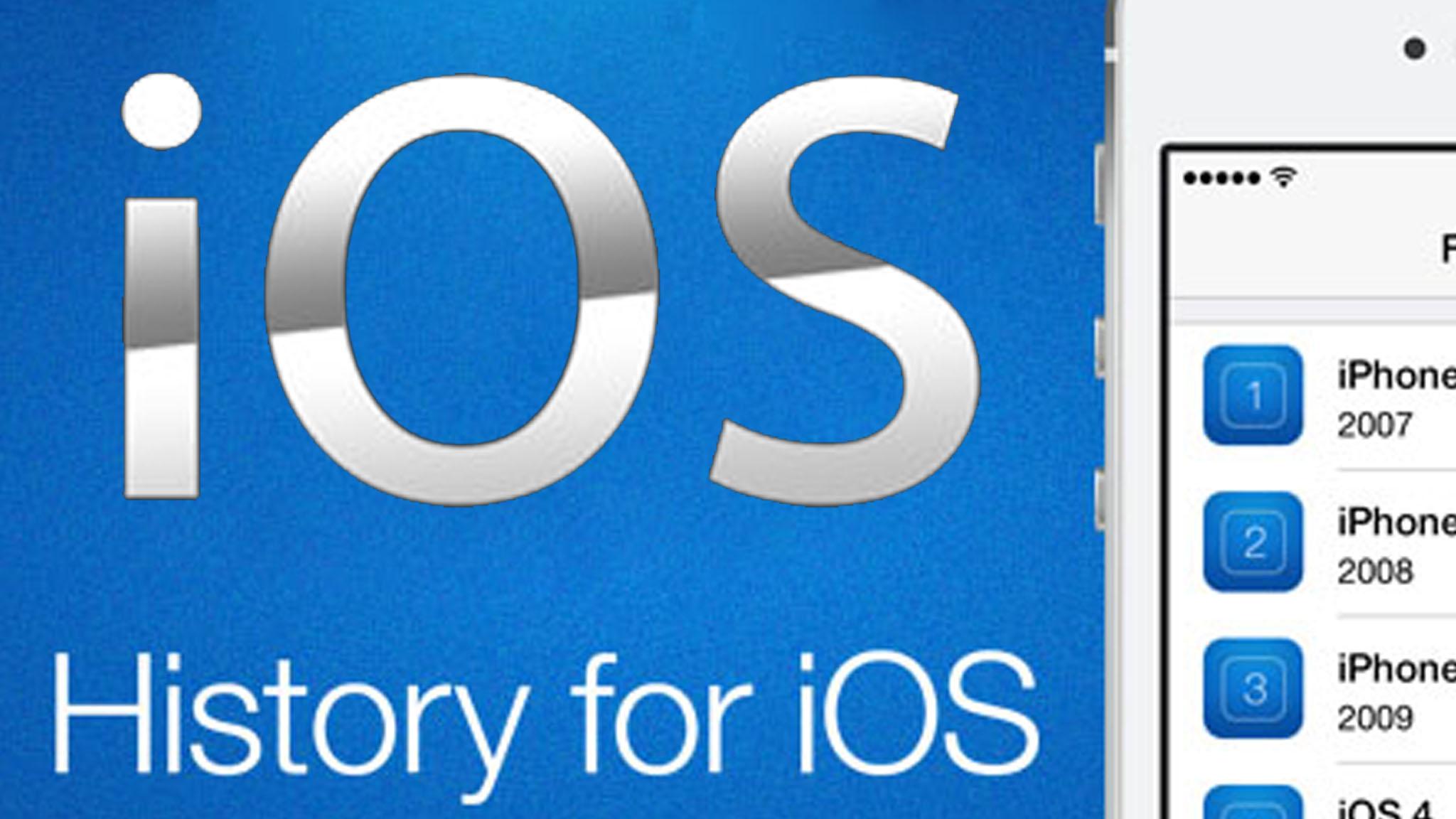 Photo of تاريخ نظام iOS