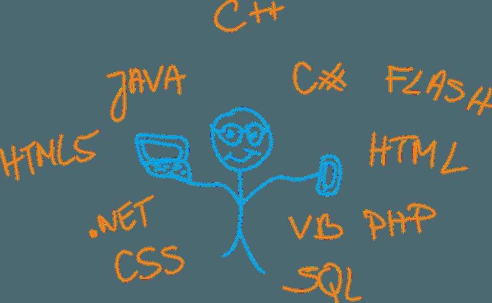 Photo of هل تعرفت على مجالات البرمجة و اللغات المستخدمة في كل منها ؟