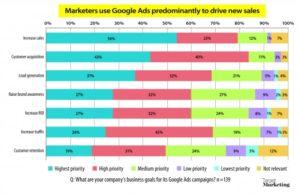 إعلانات جوجل 2